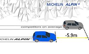 MICHELIN Alpin 6 Vorteile brechen