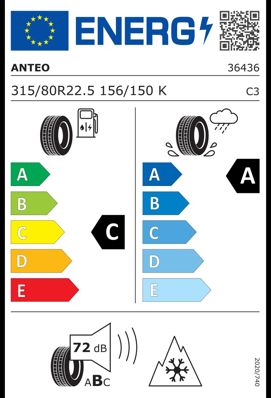 EU-dækmærket / effektivitetsklasser