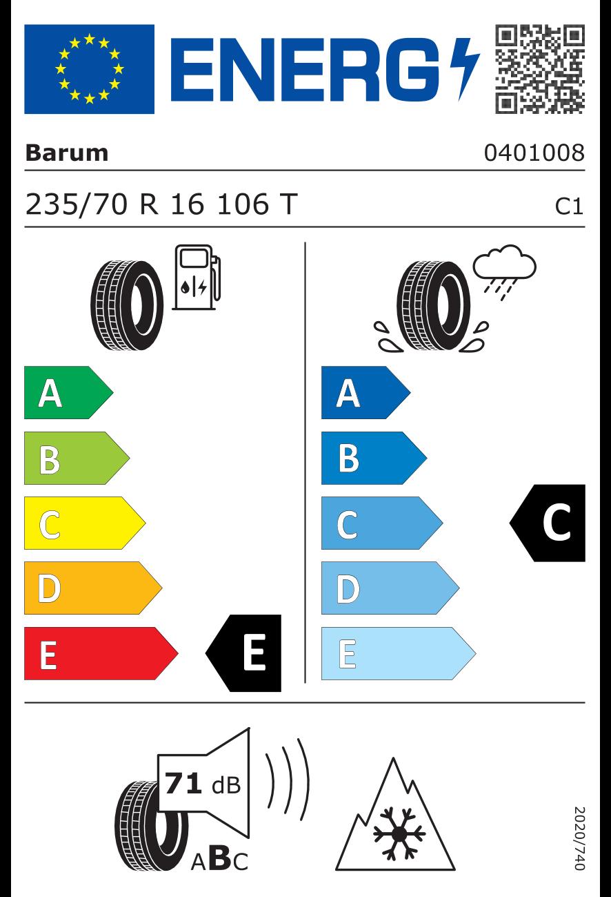 Etiqueta de Pneus da UE / Classes de Eficiência