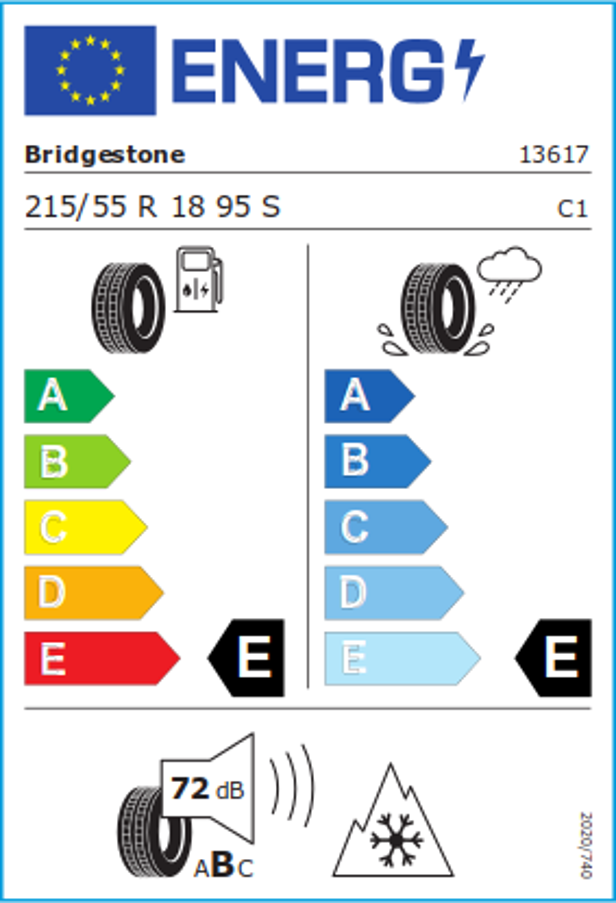 EU Däckbeteckningar och Effektivitetsklasser