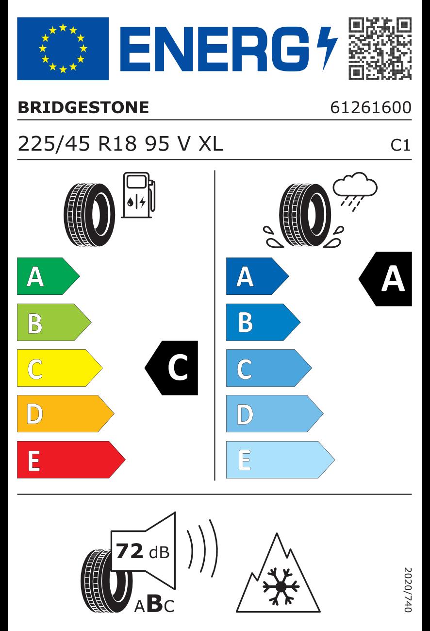 EU nalepke za pnevmatike ter razredi učinkovitosti