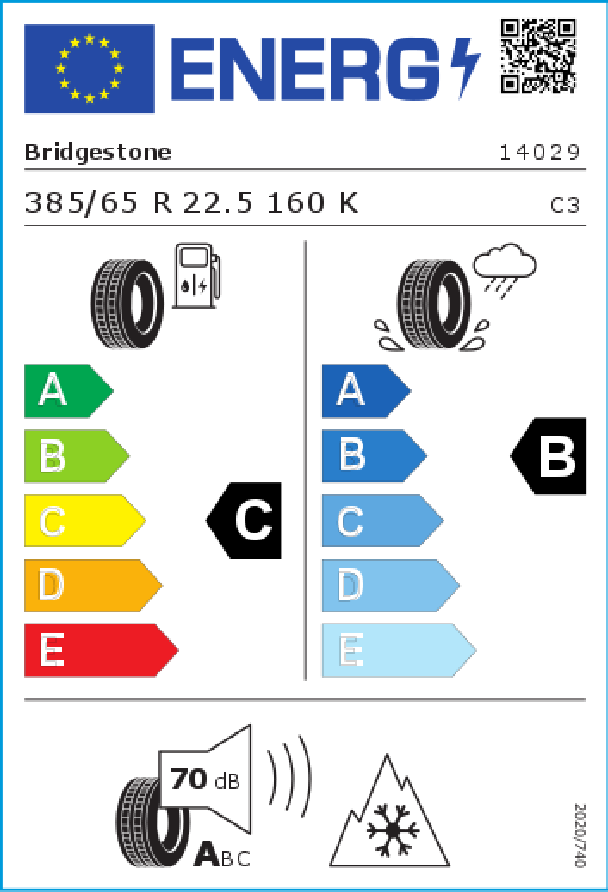 Europejska etykieta opony / klasy wydajności