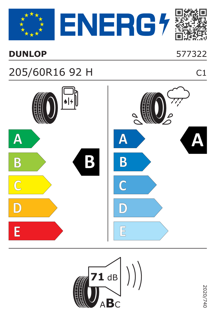 Étiquetage UE des pneus / Classes d'efficacité