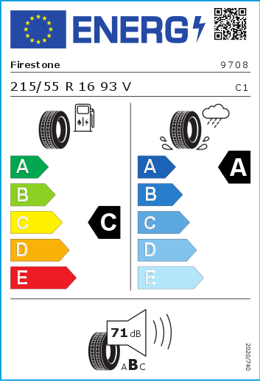 ES padangų etiketės ir efektyvumo klasės