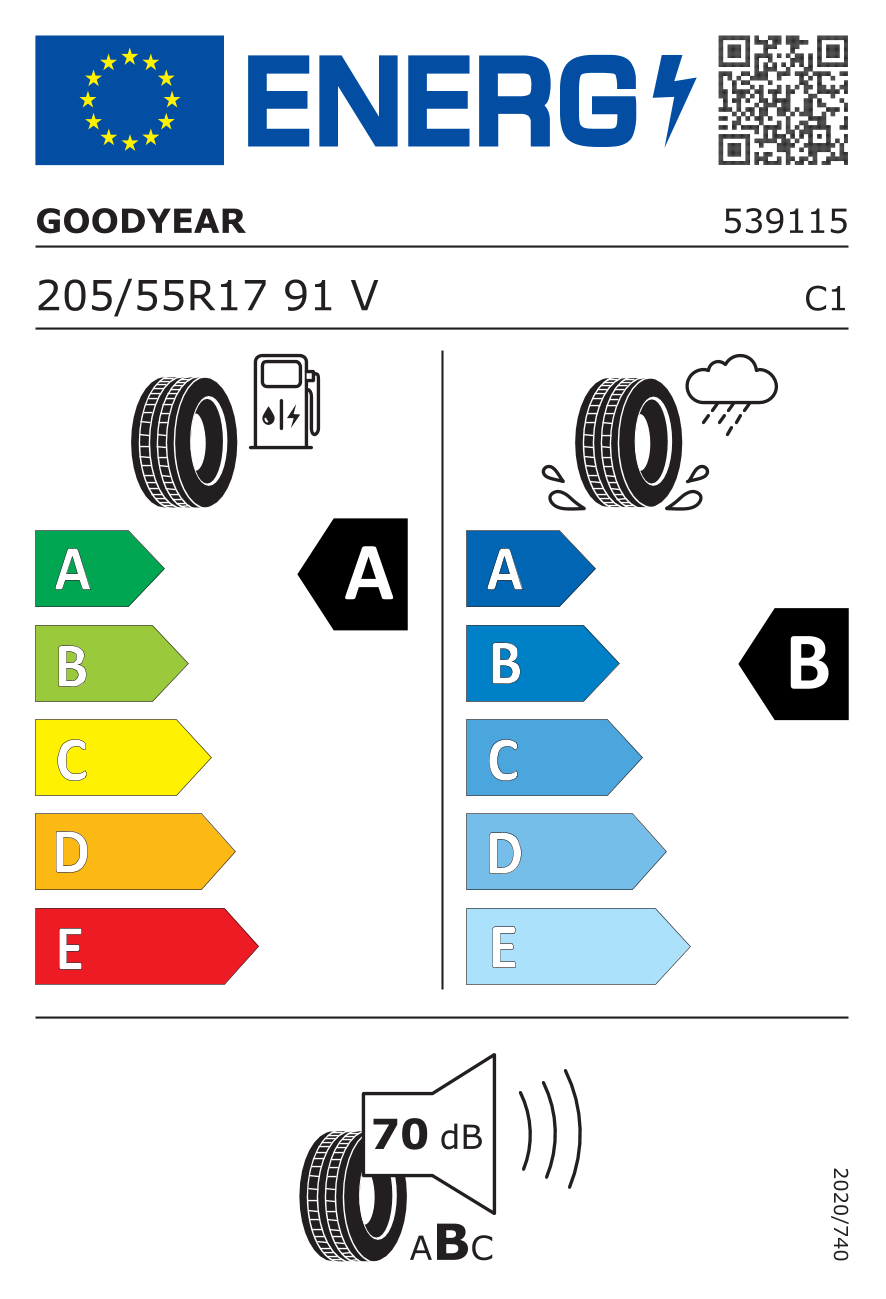 Σήμα ελαστικών/ κατηγορία απόδοσης