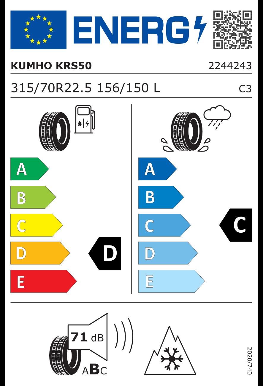 Етикет на гуми / Класи на ефективност