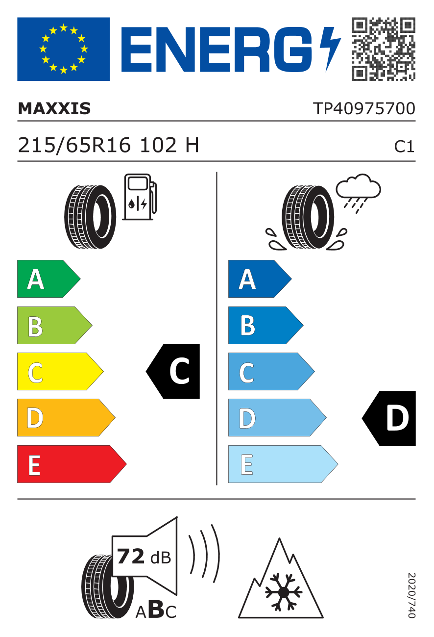 Etichettatura UE pneumatici / Classi di efficienza