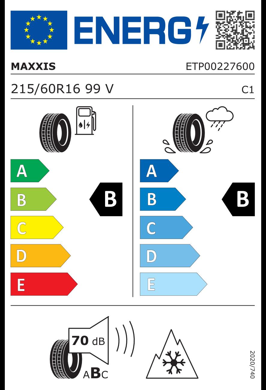 Reifenlabel / Effizienzklassen