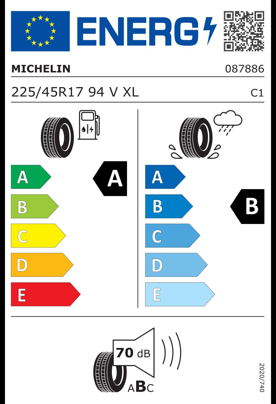 Riepu marķējums / efektivitātes klase