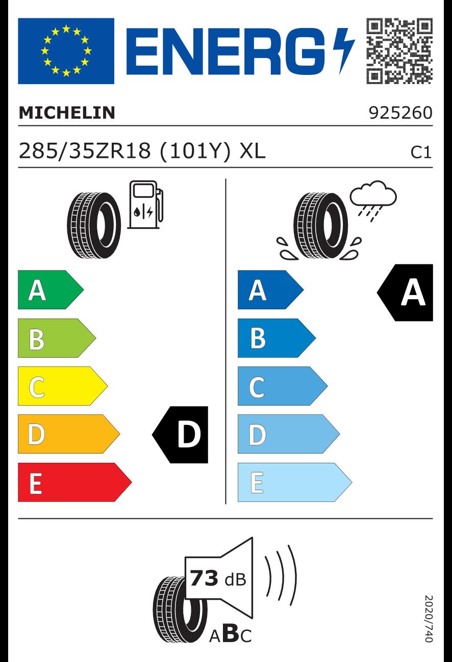 Label pneumatique / Catégories d'efficacité