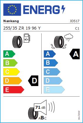 EU:n rengasmerkinnät / tehokkuusluokat