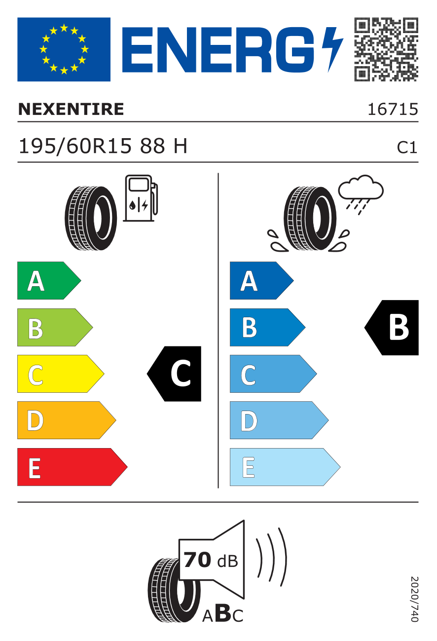 EÚ štítok pneumatík a triedy efektívnosti