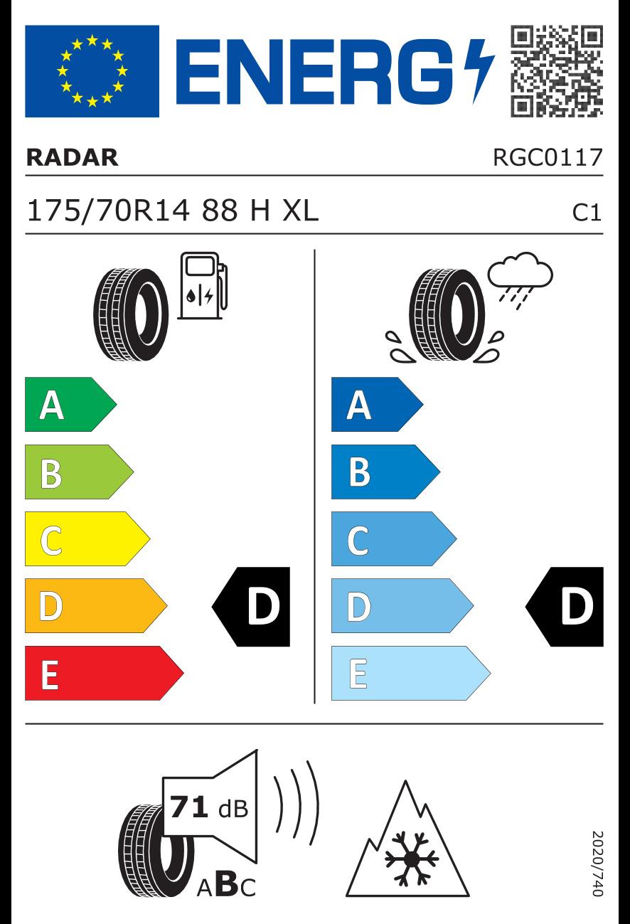 EL-i rehvide märgistus ja efektiivsusklassid