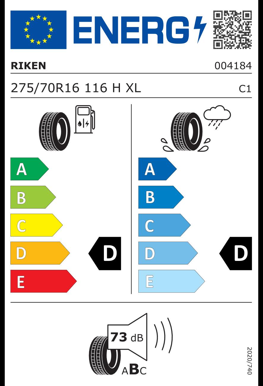 Oznaka gume/ klasa učinkovitosti