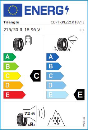 Etiquette pneu UE / Catégories d'efficience