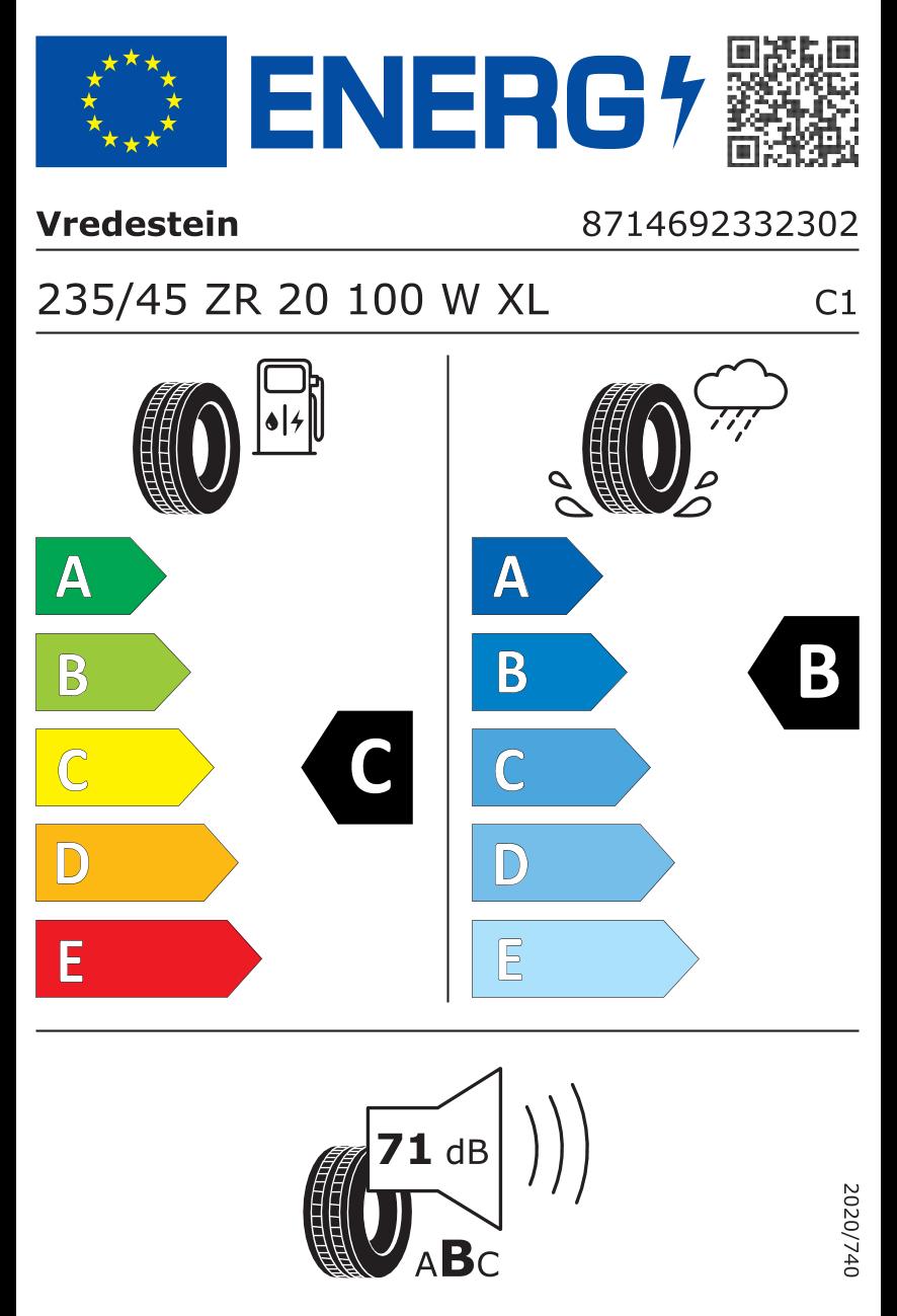 Etichetta pneumatici/classi di efficienza