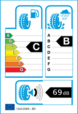 Tyre label / efficiency classes