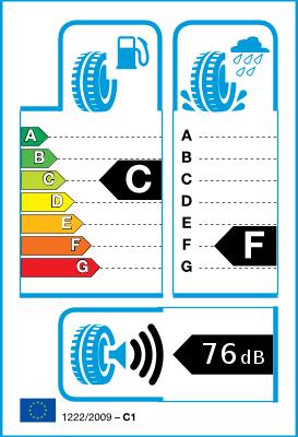 EUs dekkmerking / effektivitetsklasser