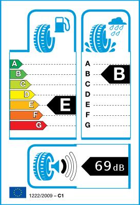 Rengasmerkintä / tehokkuusluokat