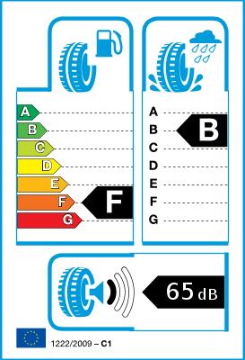 Etichetta pneumatici UE