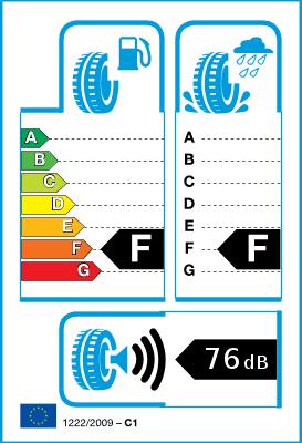 EU dækmarkering og effektivitetsklasse