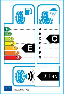 Tyre label / efficiency classes