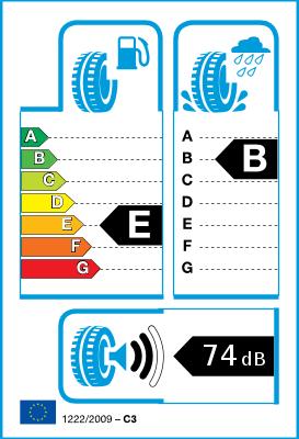 Däcketikett/effektivitetsklasser