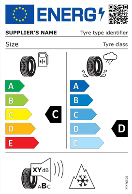Abbildung des EU-Reifenlabels