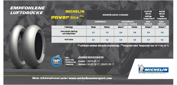 Luftdruck-Empfehlung Michelin Power Slick Evo