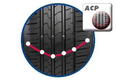 "ZIEX ZE310 ECORUN – ACP ""ADAPTIVE CONSTANT PRESSURE"" SLIDBANEDESIGN"